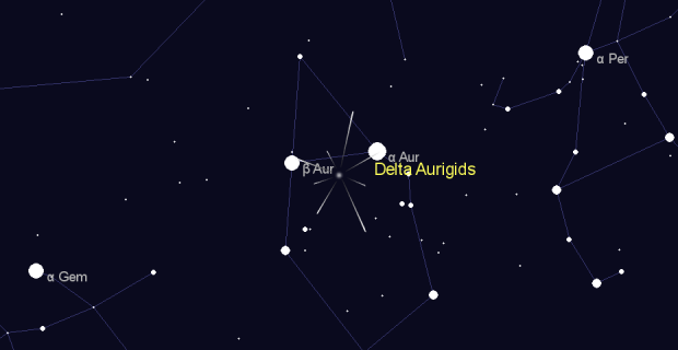 Delta Aurigids in  on October,17 2018