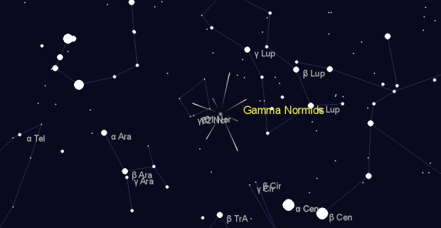 Gamma Normids in  on May,27 2019
