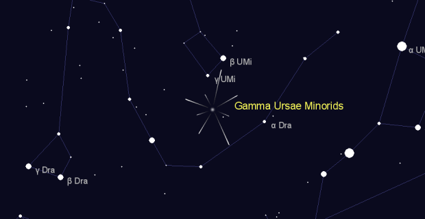 Gamma Ursae Minorids in  on April,24 2019