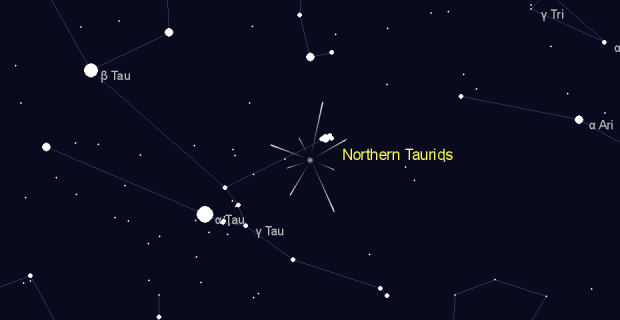 Northern Taurids in  on August,21 2019