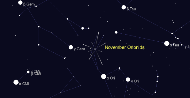 November Orionids in  on February,22 2019