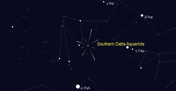 Southern Delta Aquariids in  on January,28 2020