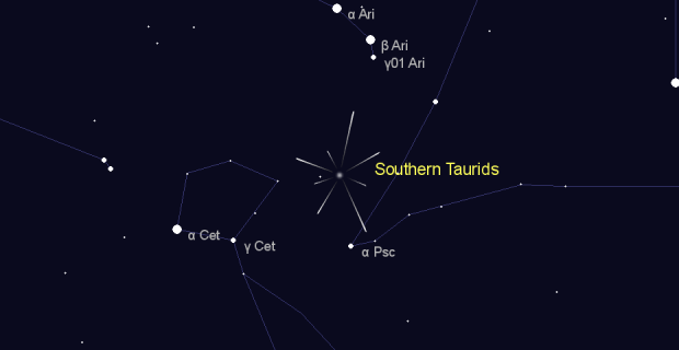 Southern Taurids in  on April,21 2019