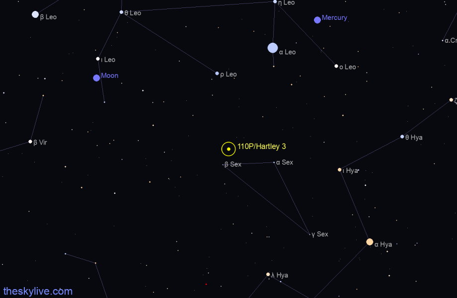 110P/Hartley 3 in Sagittarius on December,15 2018
