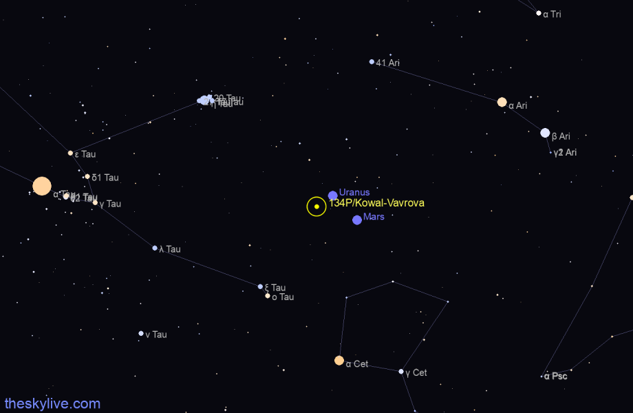 Map of 134P/Kowal-Vavrova in Pisces on July,22 2019