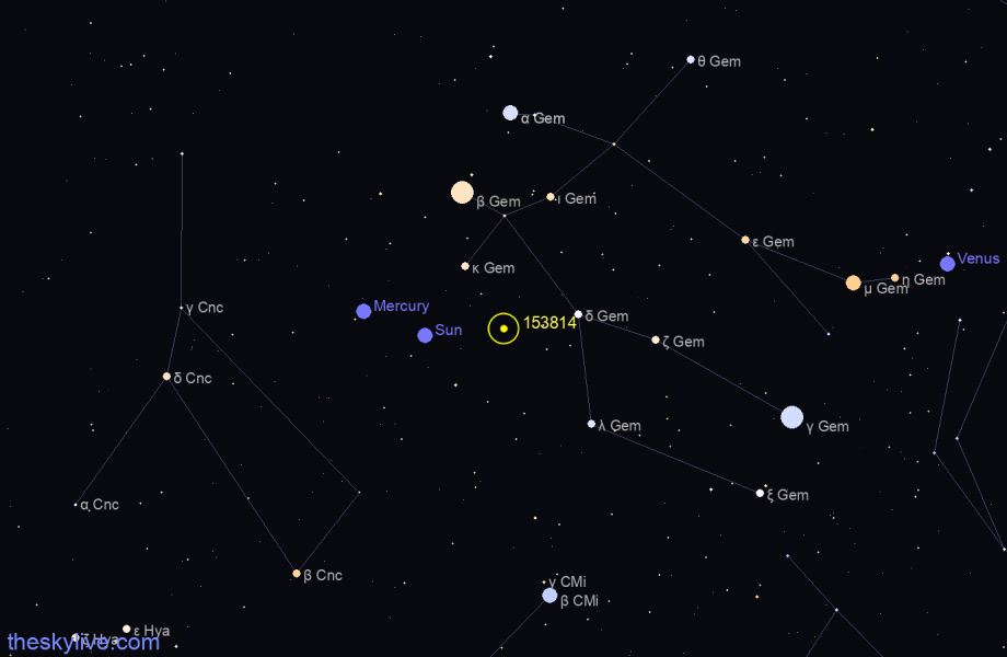 Finder chart of 153814 in Virgo on January,24 2021