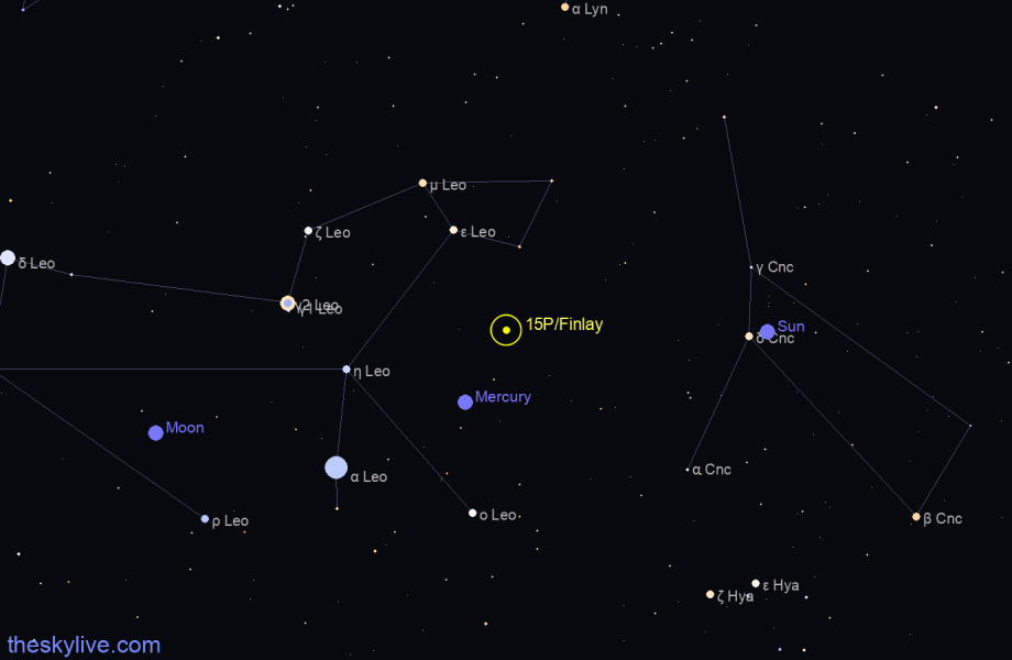 15P/Finlay in Virgo on December,15 2018