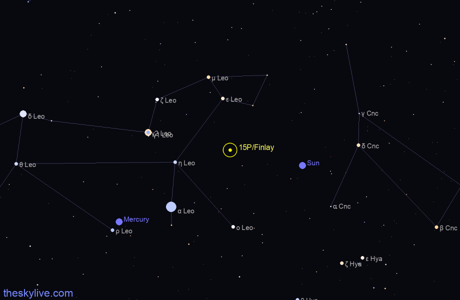 15P/Finlay in Virgo on February,17 2019