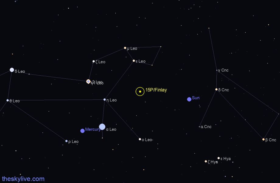 15P/Finlay in Virgo on April,21 2019