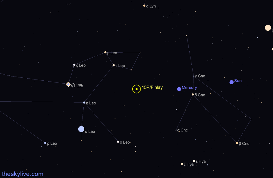 Map of 15P/Finlay in Virgo on July,22 2019