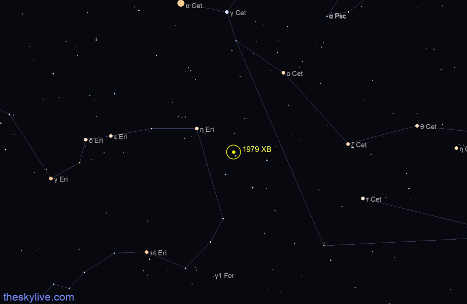 Map of 1979 XB in Orion on September,15 2019