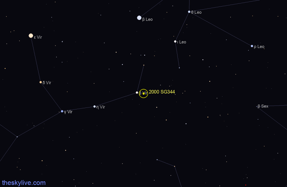 Finder chart of 2000 SG344 in Ophiucus on October,25 2020