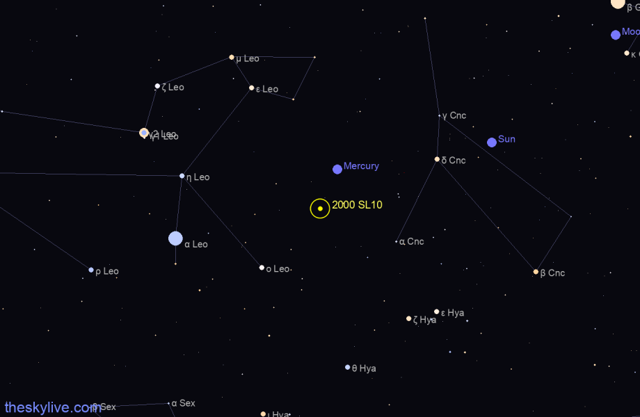 Map of 2000 SL10 in Aries on March,29 2020