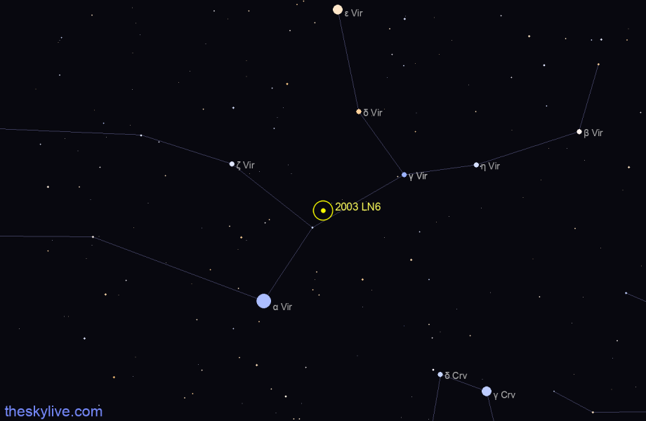 Map of 2003 LN6 in Taurus on July,17 2019