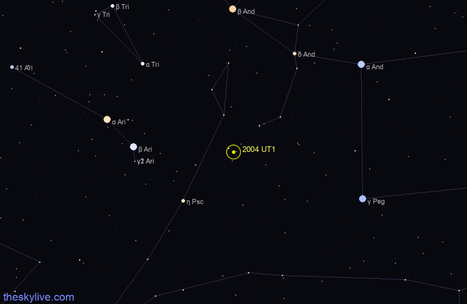 Finder chart of 2004 UT1 in Ophiucus on August,06 2020