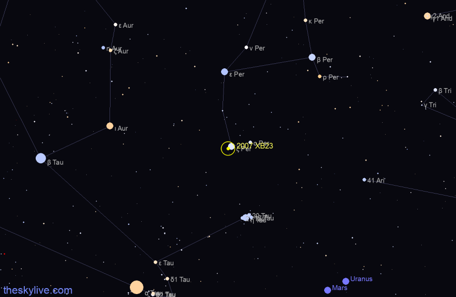 Finder chart of 2007 XB23 in Leo on October,27 2020