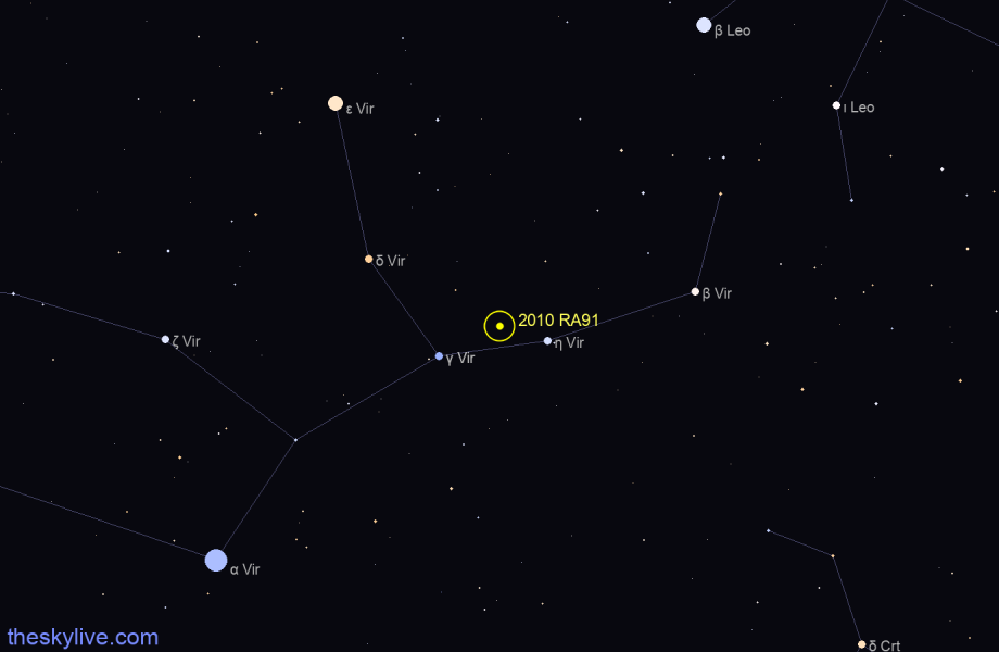 Map of 2010 RA91 in Libra on December,14 2019