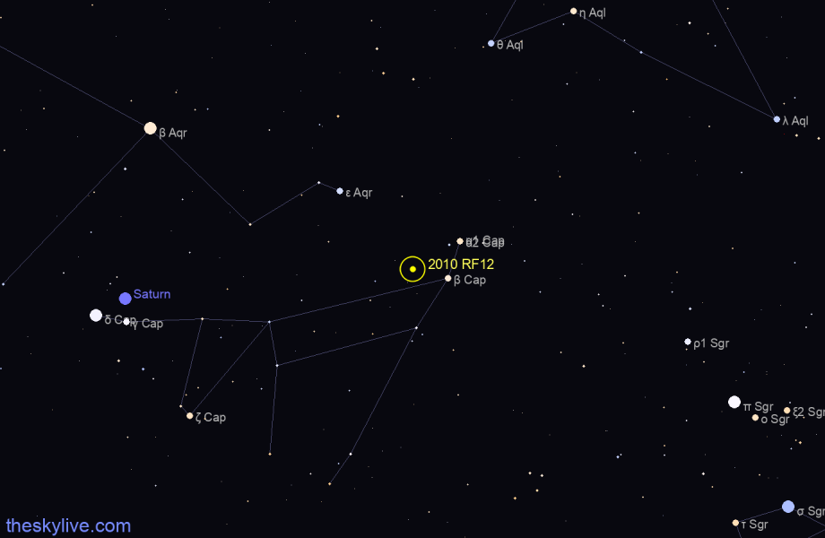 Finder chart of 2010 RF12 in Sagittarius on March,06 2021