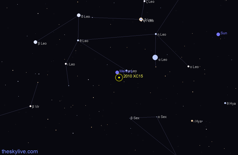 Finder chart of 2010 XC15 in Scorpius on October,27 2020