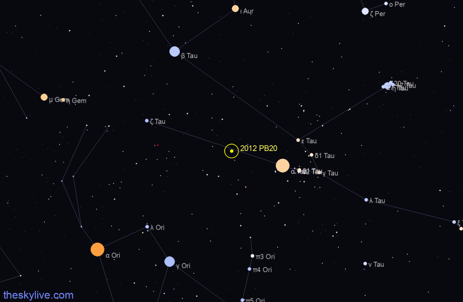 Finder chart of 2012 PB20 in Capricornus on February,26 2021