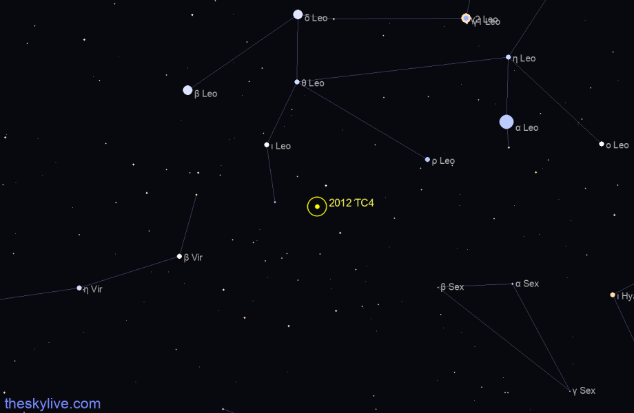 Finder chart of 2012 TC4 in Virgo on August,12 2020