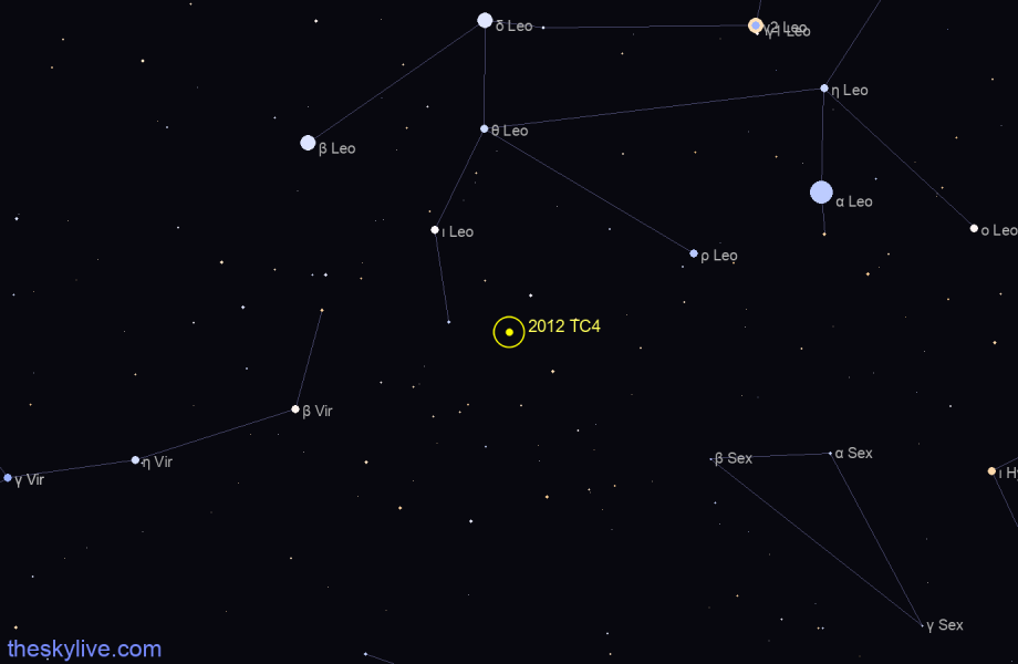 Finder chart of 2012 TC4 in Sagittarius on May,06 2021