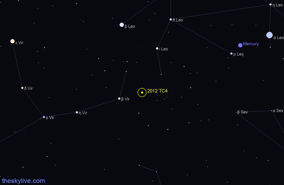 Finder chart of 2012 TC4 in Sagittarius on May,08 2021