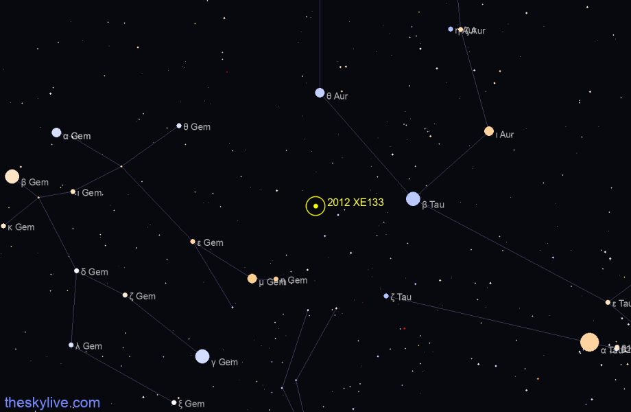 Map of 2012 XE133 in Libra on December,14 2019