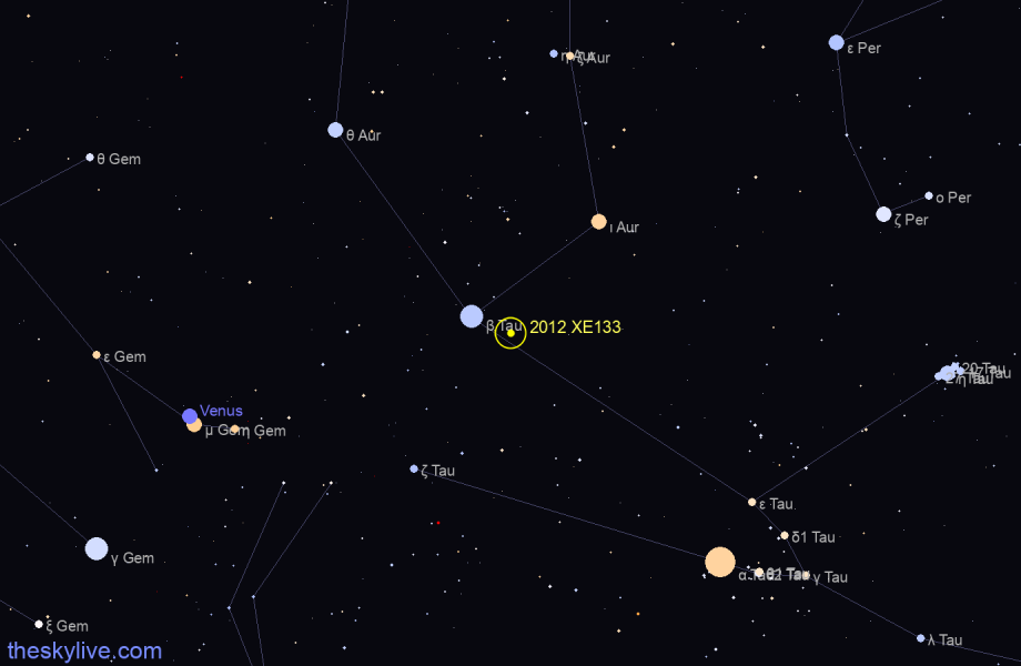 Finder chart of 2012 XE133 in Leo on August,07 2020