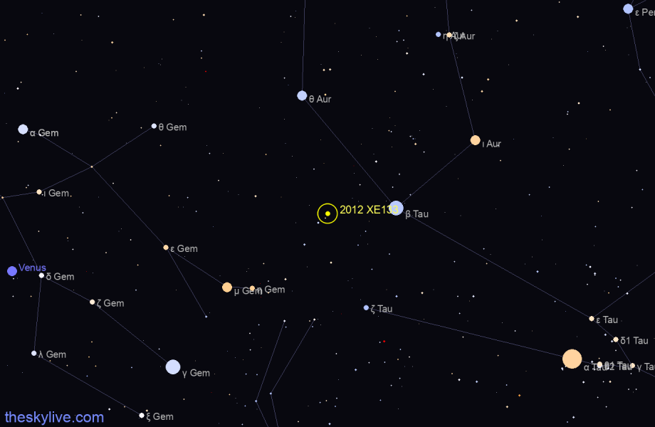 Finder chart of 2012 XE133 in Leo Minor on October,23 2020