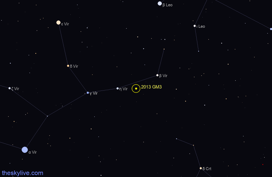 Finder chart of 2013 GM3 in Sagittarius on January,26 2021