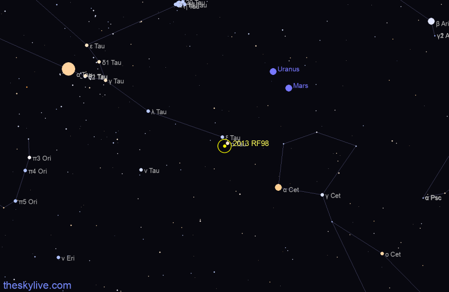 Map of 2013 RF98 in Cetus on October,21 2019