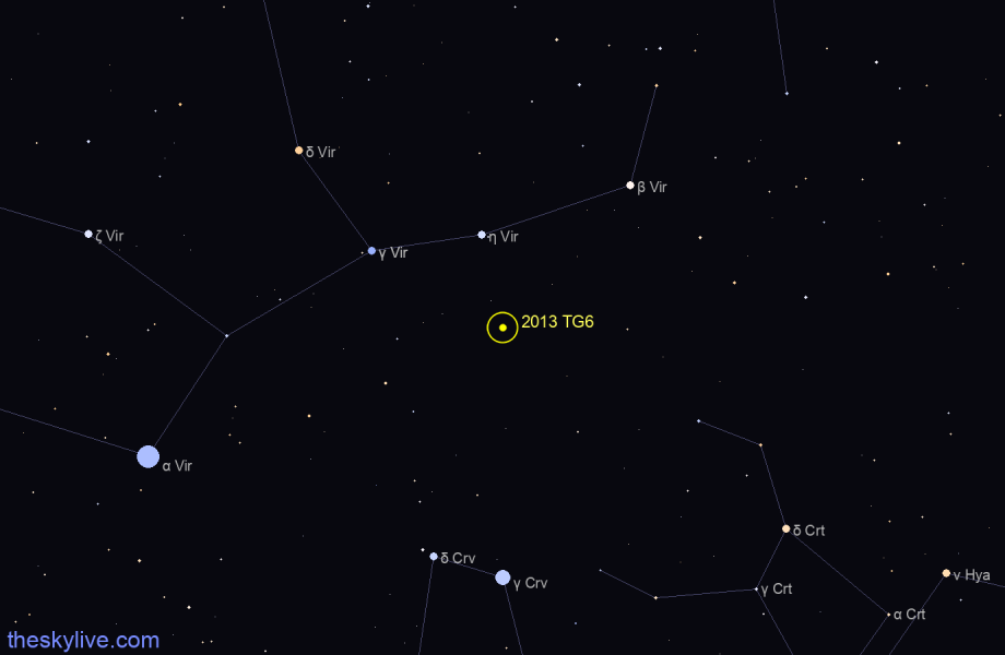 Map of 2013 TG6 in Leo on August,19 2019
