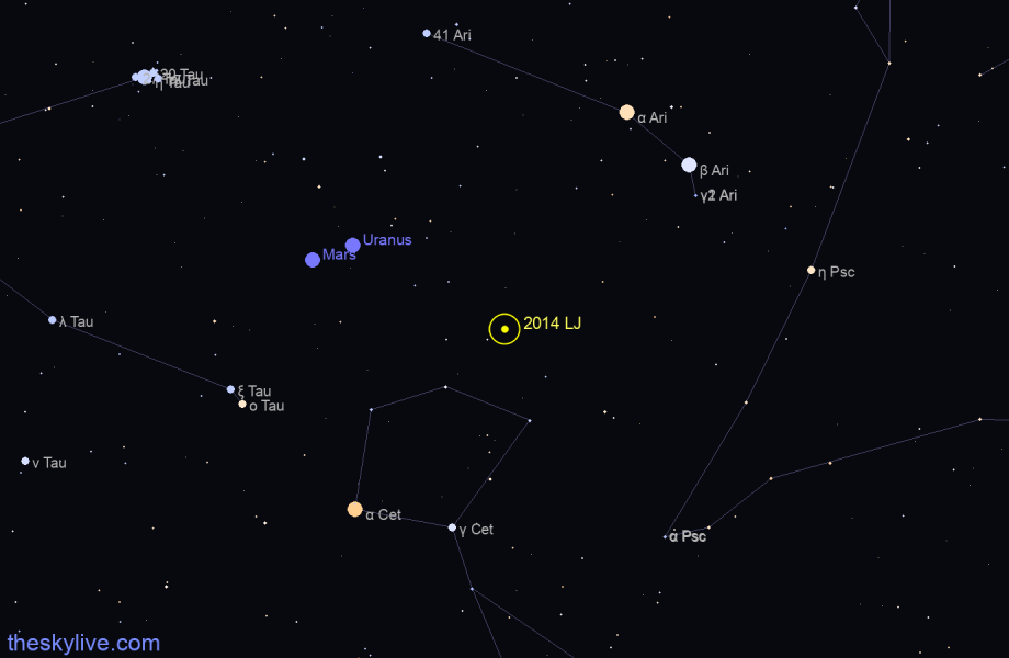 Map of 2014 LJ in Virgo on October,21 2019