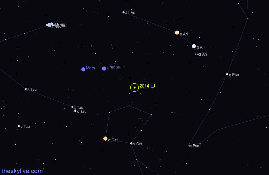 Finder chart of 2014 LJ in Ophiucus on January,24 2021