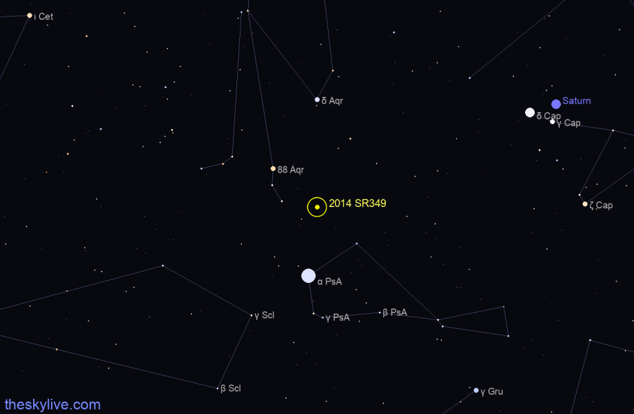 Finder chart of 2014 SR349 in Aquarius on May,12 2021