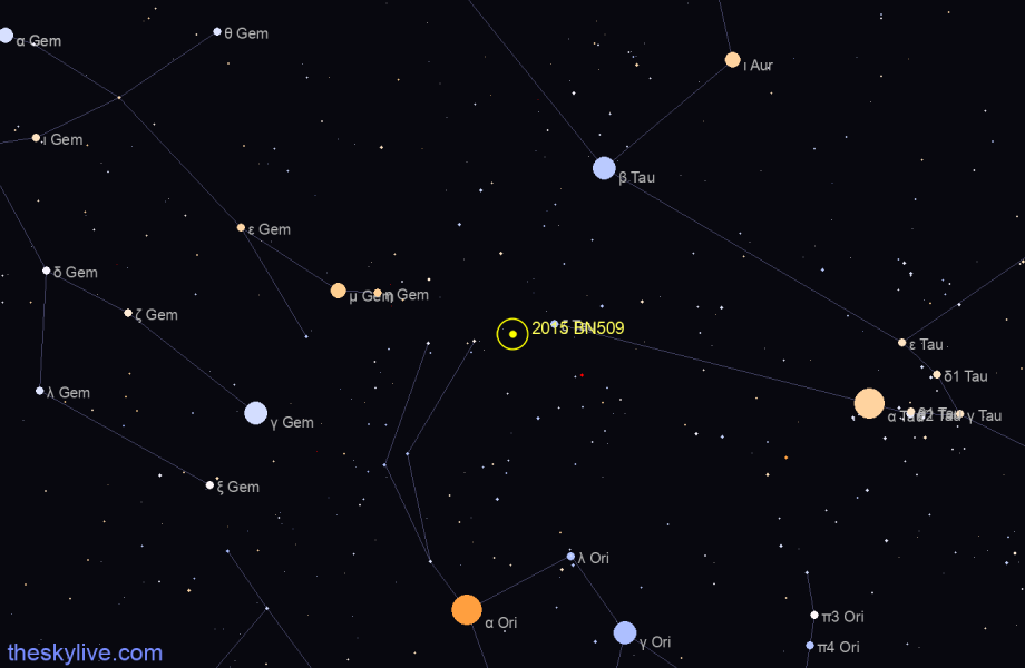 Finder chart of 2015 BN509 in Gemini on January,25 2021