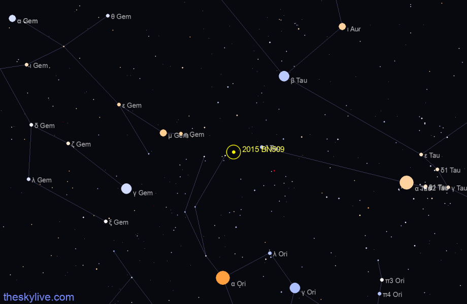 Finder chart of 2015 BN509 in Pisces on May,15 2021