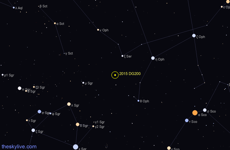 Map of 2015 DG200 in Leo on July,19 2019