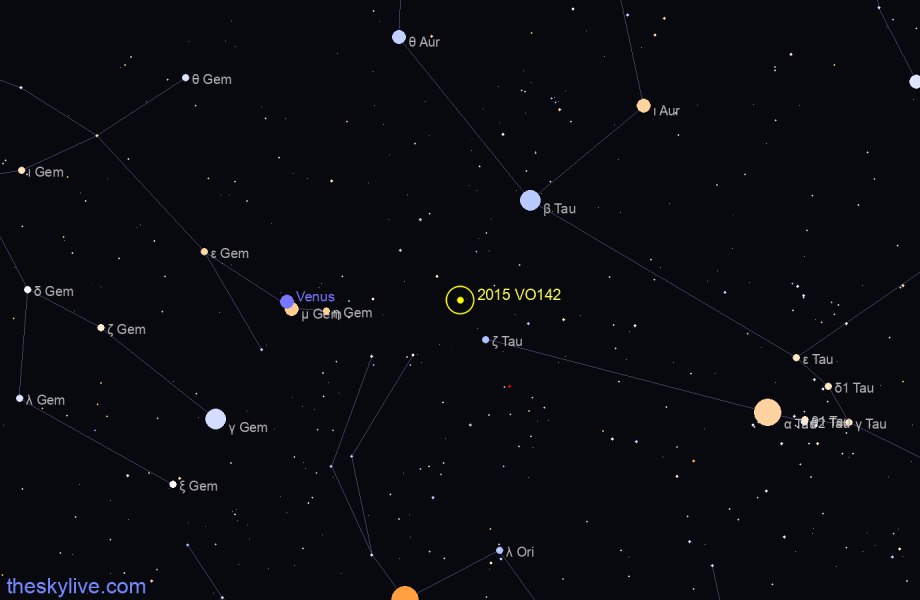 Finder chart of 2015 VO142 in Libra on October,27 2020