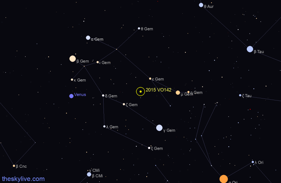 Finder chart of 2015 VO142 in Capricornus on January,26 2021