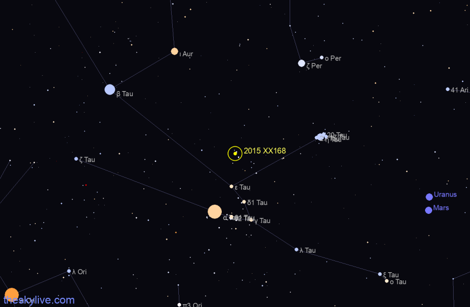 Map of 2015 XX168 in Sagittarius on January,25 2020