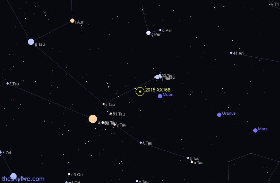 Finder chart of 2015 XX168 in Libra on October,27 2020