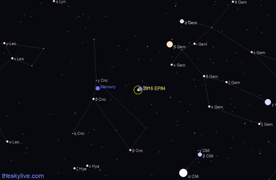 Map of 2016 EP84 in Virgo on December,14 2019