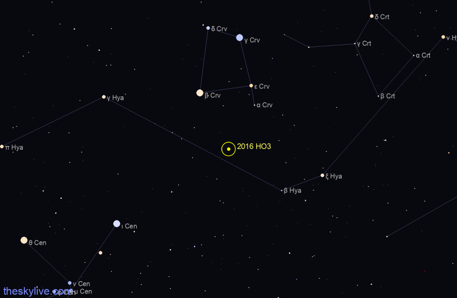 2016 HO3 in Virgo on December,10 2018