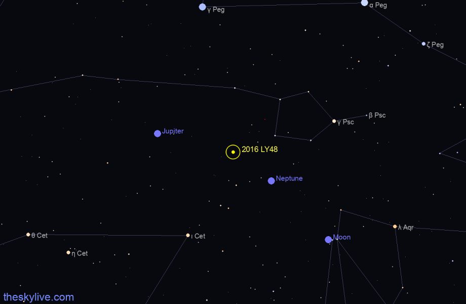 Map of 2016 LY48 in Pisces on March,29 2020