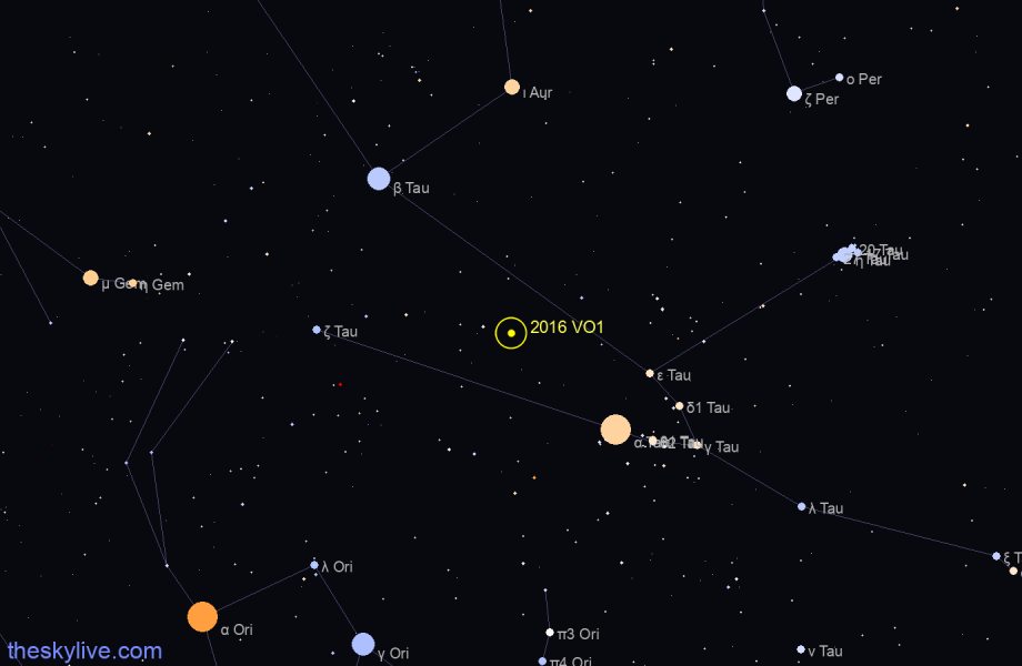 Map of 2016 VO1 in Taurus on December,14 2019