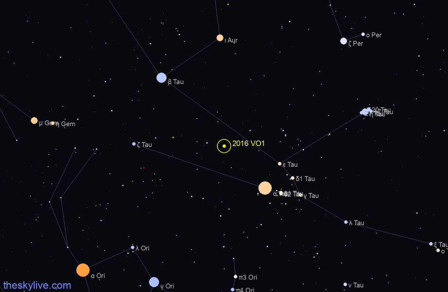 Finder chart of 2016 VO1 in Taurus on January,24 2021