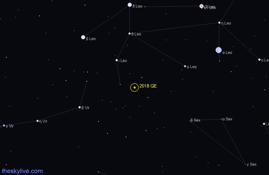Map of 2018 QE in Ophiucus on December,14 2019