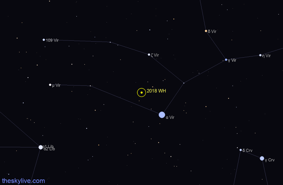 Map of 2018 WH in Virgo on August,19 2019